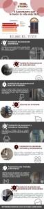 09 infografia instalación de ascensores disel