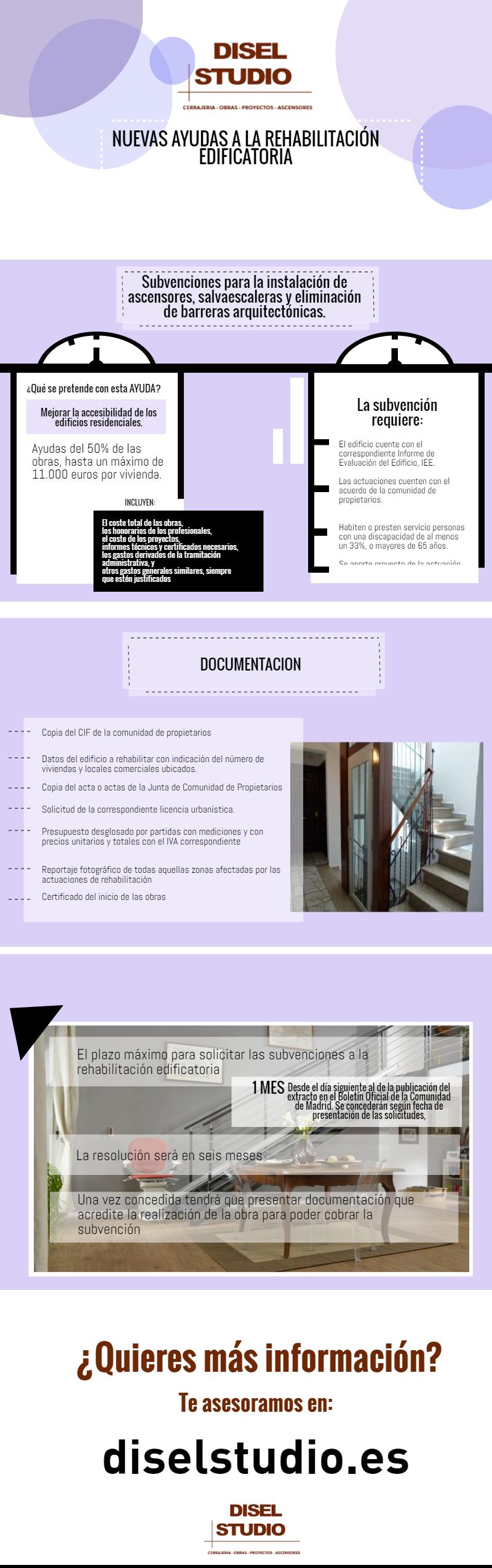 ayudas rehabilitacion 2016 accesibilidad