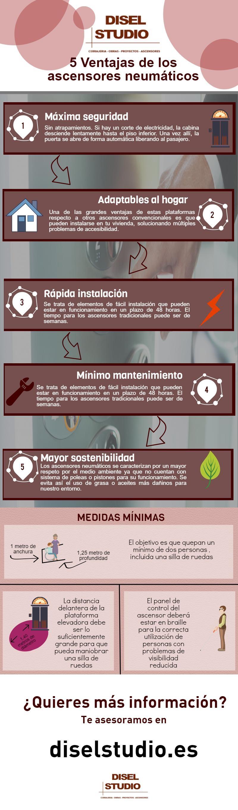 ascensores neumaticos infografia