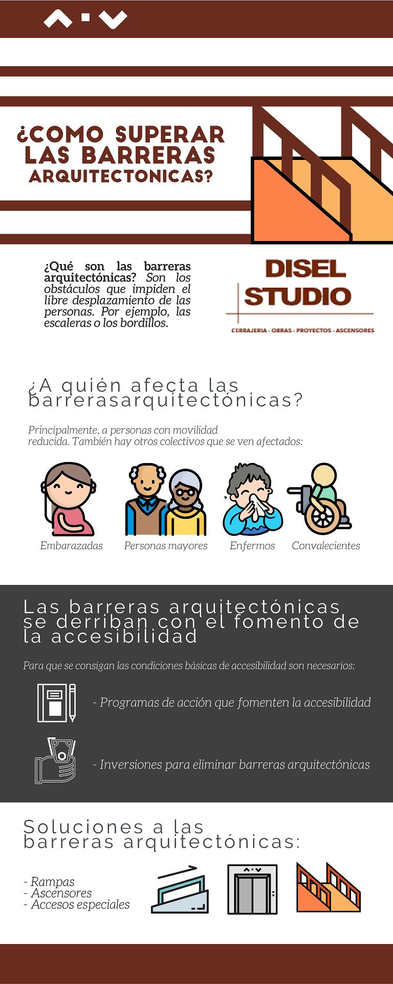 elimina las barreras arquitectónicas de tu local o edificio - Disel Studio
